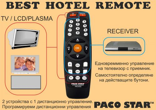 2 in one Programmable remote PRC4542